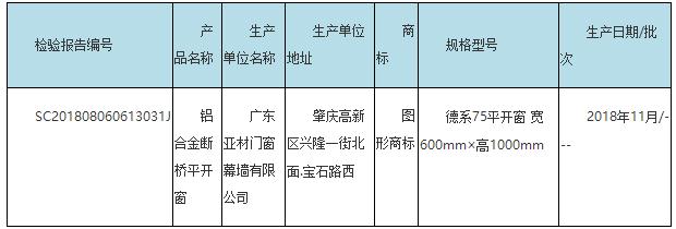 铝合金型材表面处理项目不合格产品名单