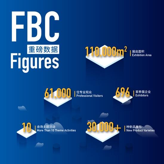 FBC国际门窗幕墙博览会